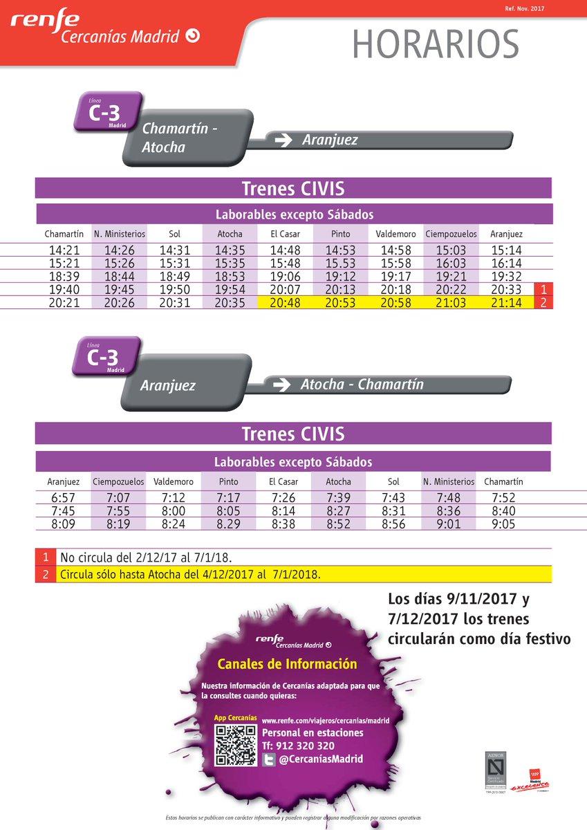 RENFE Cercanías C-3