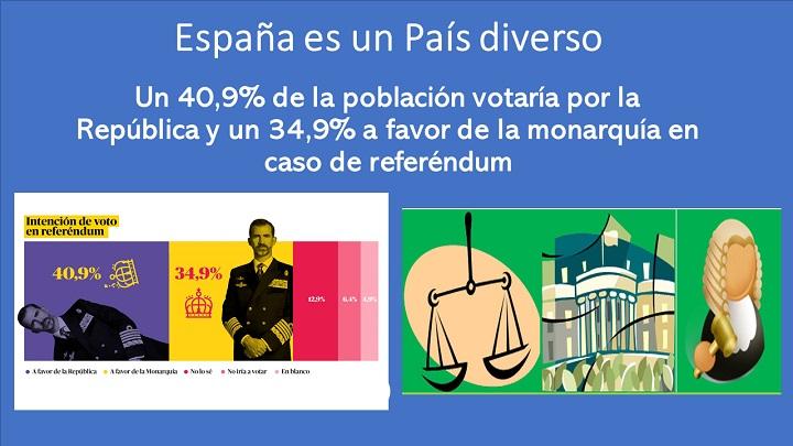 España un país en esencia diverso