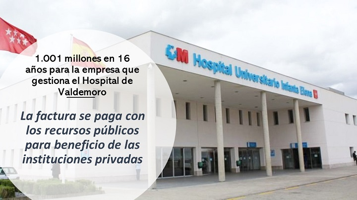 Onerosa gestión privada del Hospital