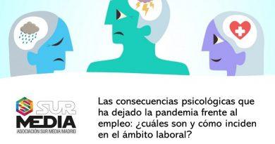 Efecto psicológico de la pandemia en el empleo